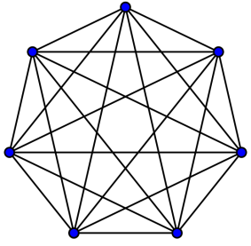 611px-Complete_graph_K7.svg